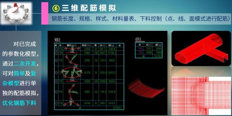 [杭州]隧道工程项目管理工作汇报(安全质量管理、科技创新应用)