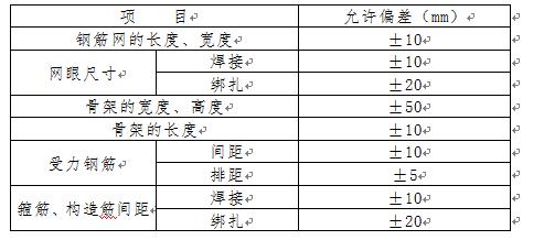 江苏省人防工程监理实施细则Word版(共63页)_2