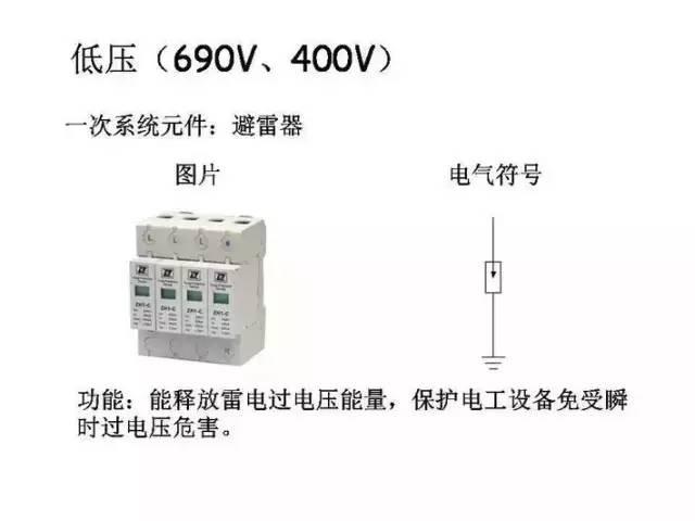 [详解]全面掌握低压配电系统全套电气元器件_27