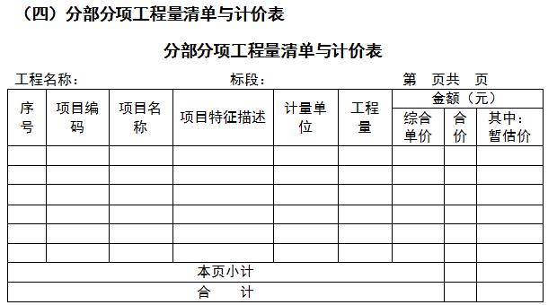 工程量清单计价的基本过程_4