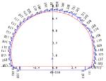 隧道质量控制技术(PPT版,共44页)
