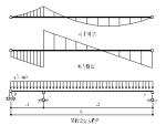 江南商汇大厦幕墙工程石材幕墙设计计算书