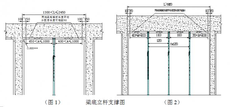 万科拉片式铝模板工程专项施工方案揭秘!4天一层,纯干货!_21