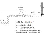 中洋公寓施工组织设计(高层住宅楼)