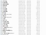 [合集]5000多套建筑节点详图参考图集(含墙身、节点、线条等)