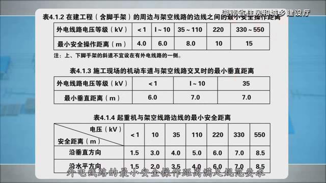 湖南省建筑施工安全生产标准化系列视频—施工用电_13