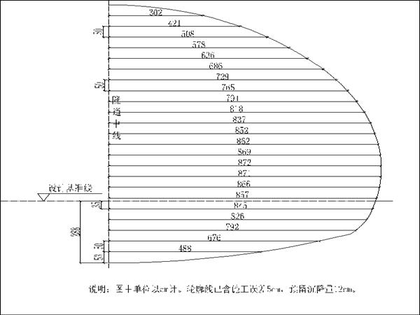[多图]斜飞凤隧道右线出口V技术交底技术交底