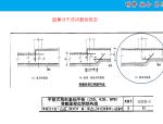 施工中遇到钢筋方面的问题及处理(共86页)