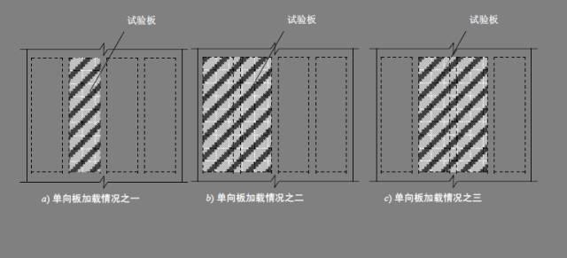 [结构讲堂]结构分析无法解决的问题——现场荷载试验