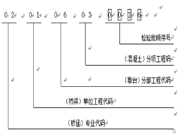 隧道工程表格填写标准及表格示例(超全表格共134页)