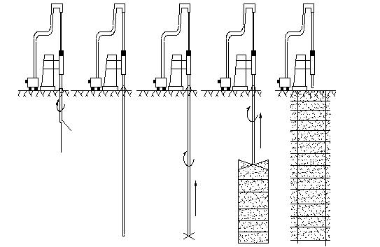 基坑钻孔桩围护结构桩间旋喷桩止水帷幕技术交底