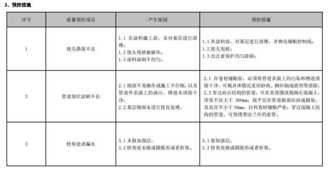 建筑工程施工工艺质量管理标准化指导手册_53