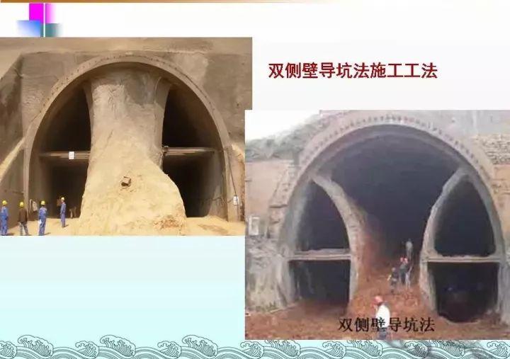 图文|隧道工程施工宝典_10