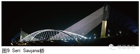 两百年来桥梁结构的组合与演变_10
