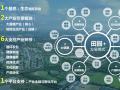 PPP浪潮下的田园送合体开发模式探讨—铁汉生态