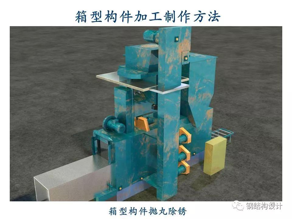 某厂房钢结构制作、安装方案(值得收藏)_23