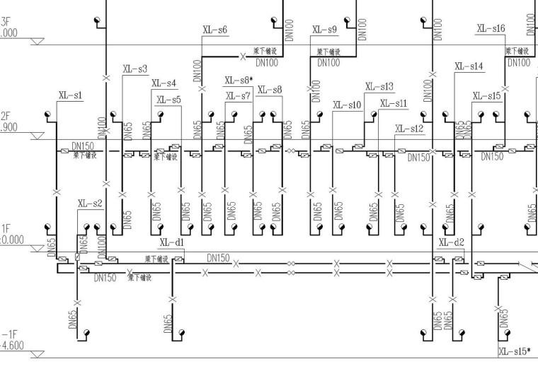 二十四层办公楼资料下载-24层商住两用办公楼给排水、消防、喷淋全套施工图纸