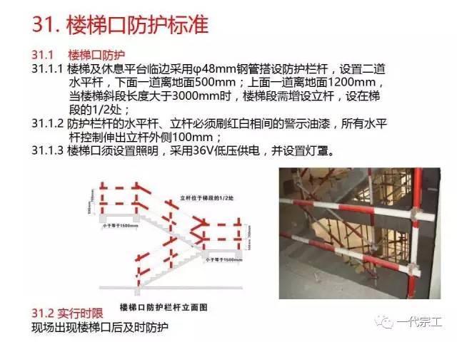 工程安全文明标准化施工图文讲解,谁整理的,太强大了!_60