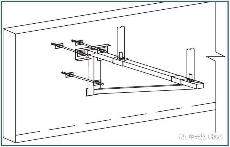 装配式三角支撑脚手架施工工法