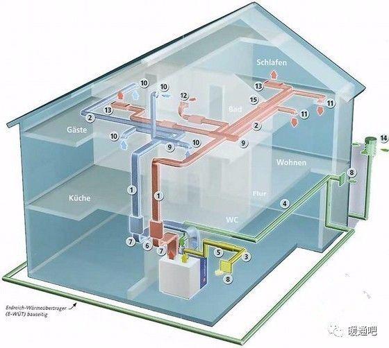 [采用]德国别墅回收的地下换热式热装修新风墙纸分享大全效果图技术电视墙图片