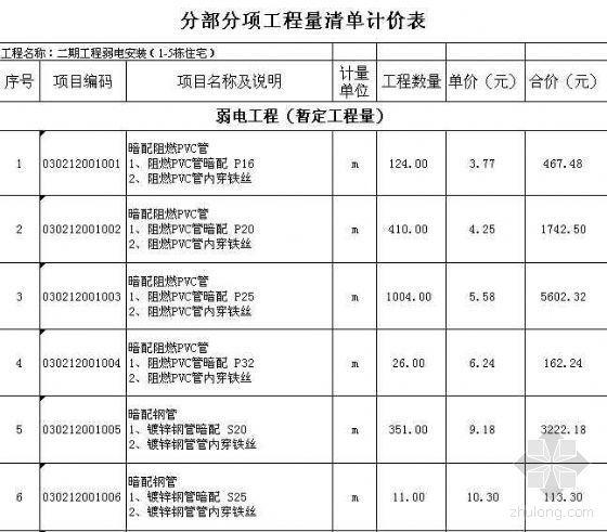 重庆某二期住宅工程清单报价书(土建、安装)