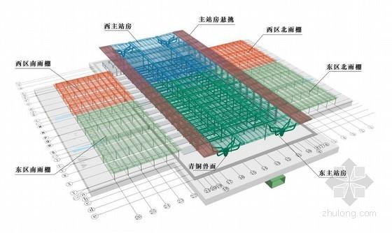 [四川]火车站站房及雨棚钢结构安装施工方案(详细三维效果流程图)
