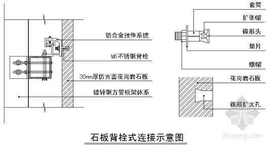 背栓式石材幕墙施工工法
