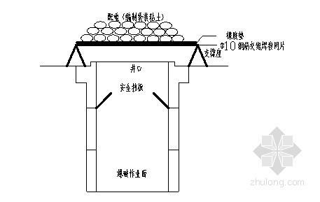 [贵州]临近既有铁路抗滑桩及锚固桩控制爆破施工方案
