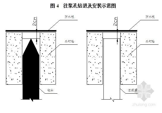 二广高速公路隧道二次衬砌注浆施工方案