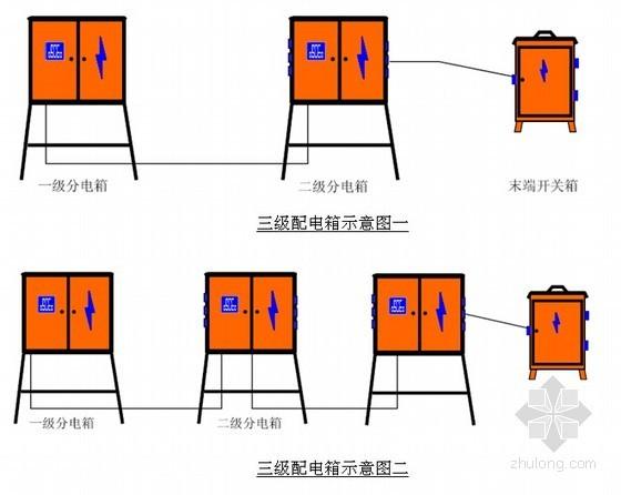 [东莞]剪力墙结构住宅楼工程施工组织设计