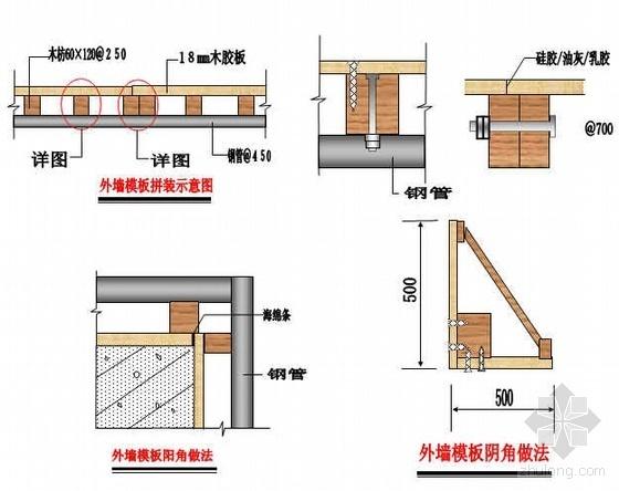 兰州某高层住宅工程基础施工方案(筏板基础 图片丰富)