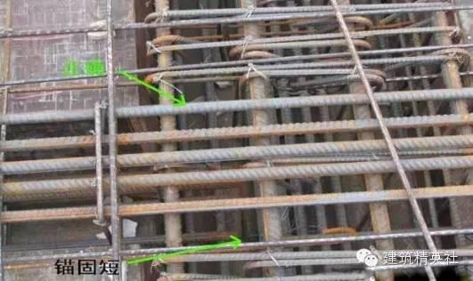 钢筋的工程质量通病及防治措施_31