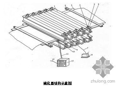 新疆某钾肥厂硫酸钾装置和生产辅助设施施工组织设计(技术标)