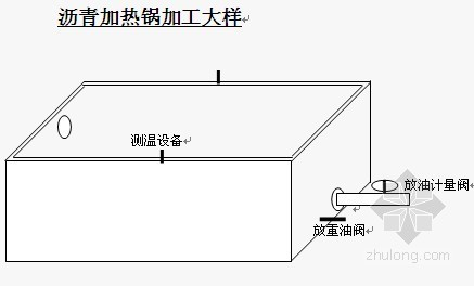 中小型碾压式沥青混凝土心墙施工工法