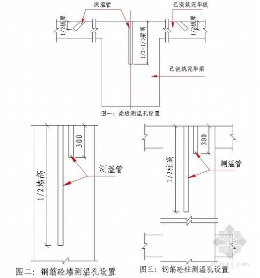 [天津]混凝土工程蓄热养护冬期施工方案(阻燃草帘 热工计算)