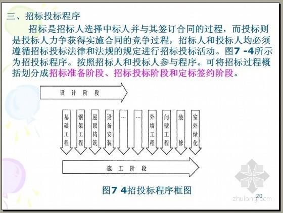 建筑企业投标承包和合同管理PPT讲义(66页)