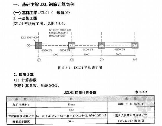 [新手必备]平法钢筋识图算量详细教程(附图实例计算174页)