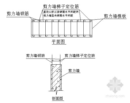 [湖南]国际中心地下钢筋专项施工方案