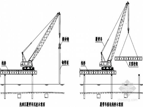 水上钢栈桥(平台)施工技术应用