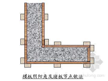 西安某住宅项目模板工程施工方案(有计算)