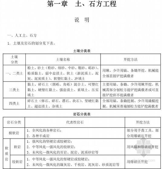 [最新]江苏建筑与装饰工程计价定额(2014版 全套262页)