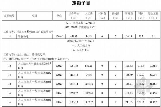 [河南]2008版土建工程预算定额计算规则详解(全套)