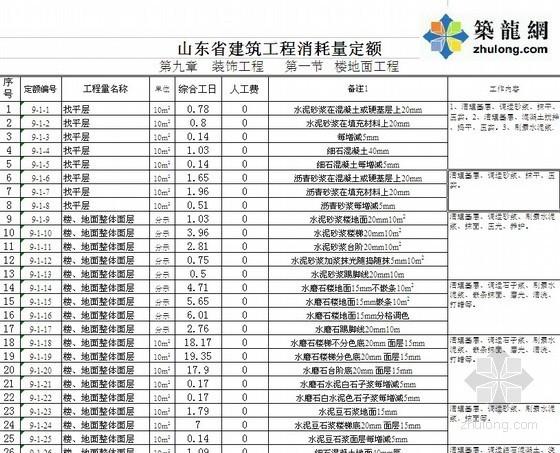 山东省装饰工程量消耗定额(EXCEL)
