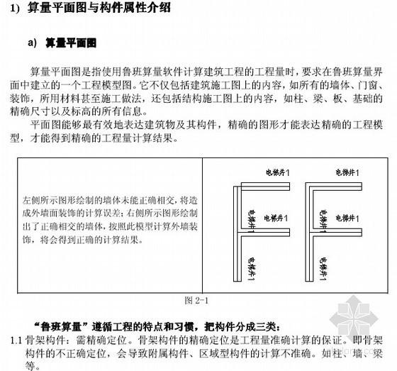 [造价必备]鲁班图形算量软件入门精讲(图文53页)