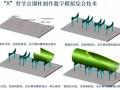 [广东]商业中心外框筒钢结构施工技术总结(多图)