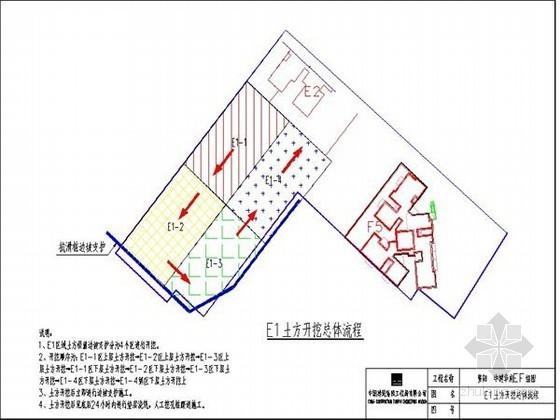 [贵州]超高层框剪结构商住楼土方开挖施工方案(附图丰富)