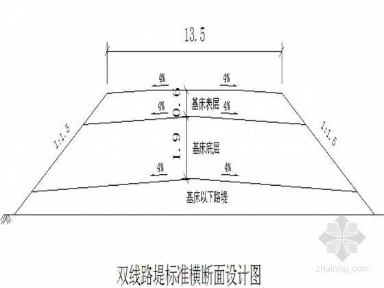[天津]铁路路基工程首件填筑施工方案(中铁建)