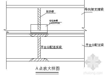 桥梁导向架与平台分配梁连接图