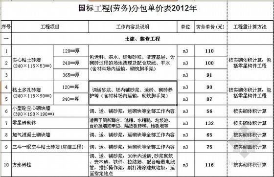 国标工程劳务分包单价(土建、园林、市政)2012年