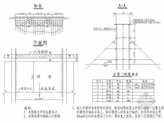 临时人行便桥设计图(竹竿搭设)